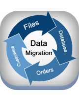 Data Migration + Backup Ultimate Module